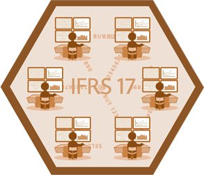 Preparing the market for IFRS 17